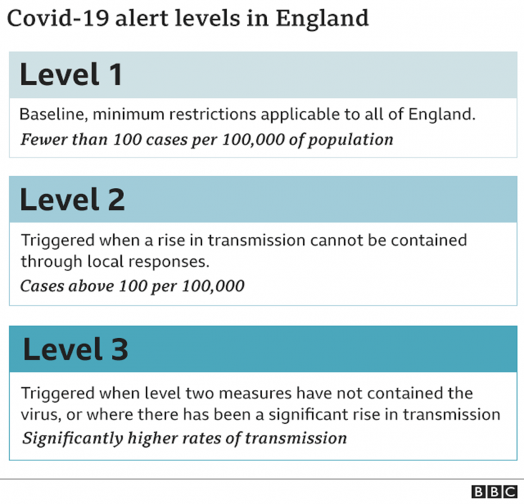 Coronavirus Nottingham has the highest COVID infection rate in the UK -